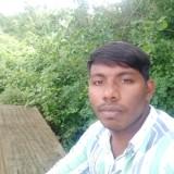 Praveen, 28  , Mangalagiri