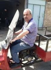 Israfil, 45, Azerbaijan, Baku