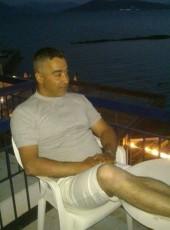 χρηστος, 47, Greece, Agios Dimitrios