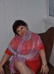 Olga, 56  , Mikhaylovsk (Stavropol)