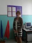 Nadezhda, 45  , Marks