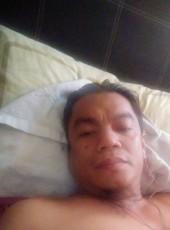 Zulputra, 45, Malaysia, Putrajaya