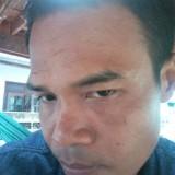 อาร์, 38  , Paoy Pet