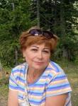 Svetlana, 54  , Mayma