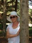 Камелия, 62  , Varna