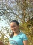 Olga Rinchin, 29  , Aginskoye (Transbaikal)