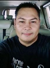 ao parinya, 44, Thailand, Surat Thani