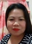 ellaine solano, 43  , Manila