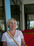 Zhenya, 57, Moscow