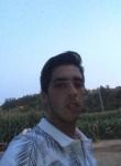 Andre Costa, 22  , Braga