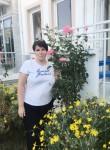 Viktoriya, 32, Yekaterinburg