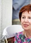 Nadezhda, 70  , Zhytomyr