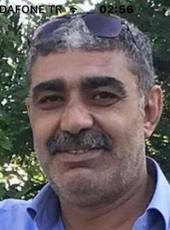 Tahsin, 50, Turkey, Gebze