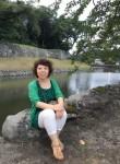 zhujiying, 49  , Shizuoka-shi