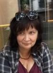 Tatiana Skládalo, 57  , Prostejov