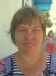 Юлия, 43  , Lopatino