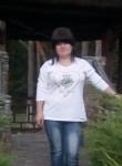 Алёна, 32, Mountain View
