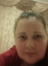 Tatyana, 38, Russia, Dmitrov