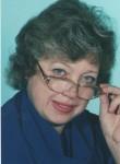 Nadezhda, 64, Vladimir