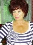 Albina, 70  , Feodosiya