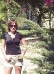ALENA, 33  , Kiev