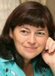 Elena, 44, Kropivnickij