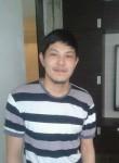 Marat, 32, Bishkek