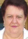 Tamara, 62  , Odessa
