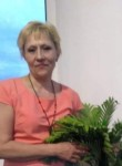 Irina fedotova, 52  , Blagoveshchensk (Amur)
