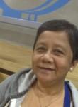 adoracion vida, 55  , Dasmarinas