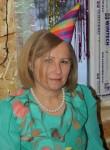 Lida, 53  , Nakhabino