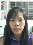 Nuong, 34  , Ho Chi Minh City