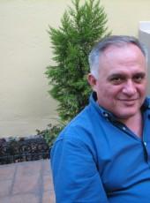 Jorge, 60, Mexico, Monterrey