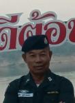 ผู้กองเบริ์ด, 57  , Sawang Wirawong
