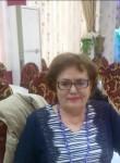 Anjelika , 58  , Balkanabat