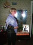 Svetlana, 66  , Krasnyy Lyman