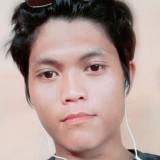 Mhieng, 19  , Rizal