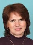Svetlana, 54, Vladimir