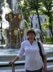 larisa, 53  , Riga