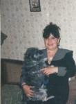 qnar.hovhannisjan, 67  , Yerevan