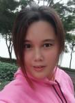 KK, 28  , Daliang