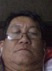 Jase, 46, Malaysia, Kuala Lumpur