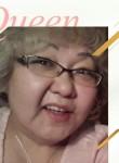 Nataliya, 58  , Aginskoye (Transbaikal)