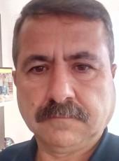 Mehmet, 53, Turkey, Ankara