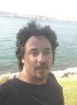 Joao moreno, 34  , Coimbra