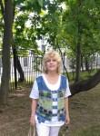 Alla Plitus, 65  , Moscow