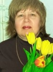 Elena, 55, Kemerovo