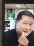 북두칠성, 44  , Gwangju