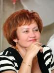 Tatyana, 60  , Kirov (Kaluga)