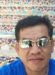 ple, 51  , Nakhon Luang